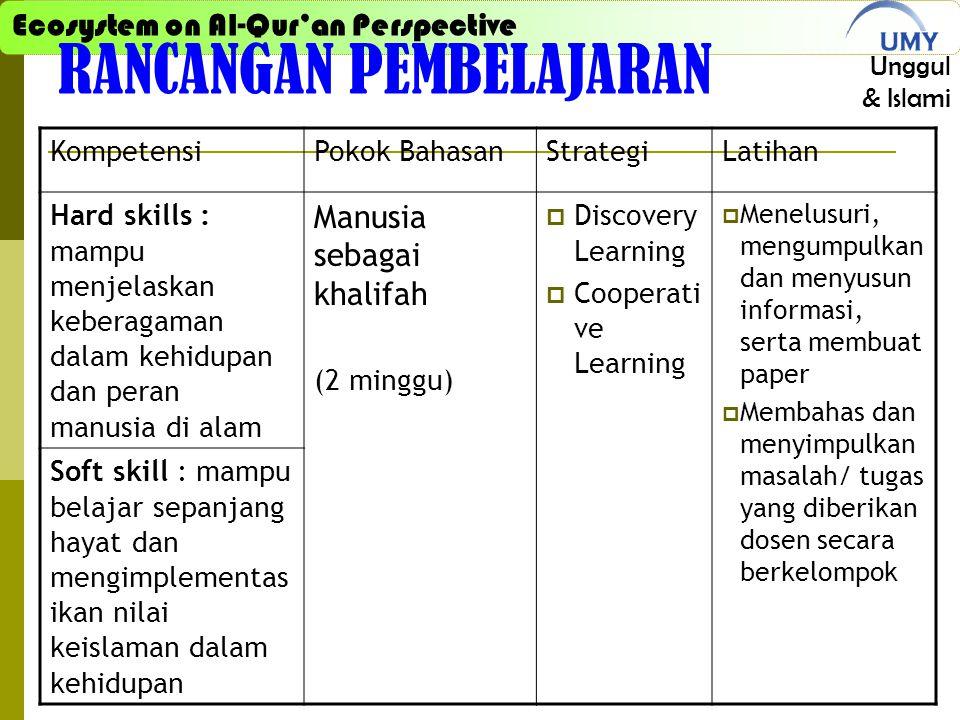Ecosystem on Al-Qur'an Perspective Unggul & Islami RANCANGAN PEMBELAJARAN KompetensiPokok BahasanStrategiLatihan Hard skills : mampu menjelaskan keber