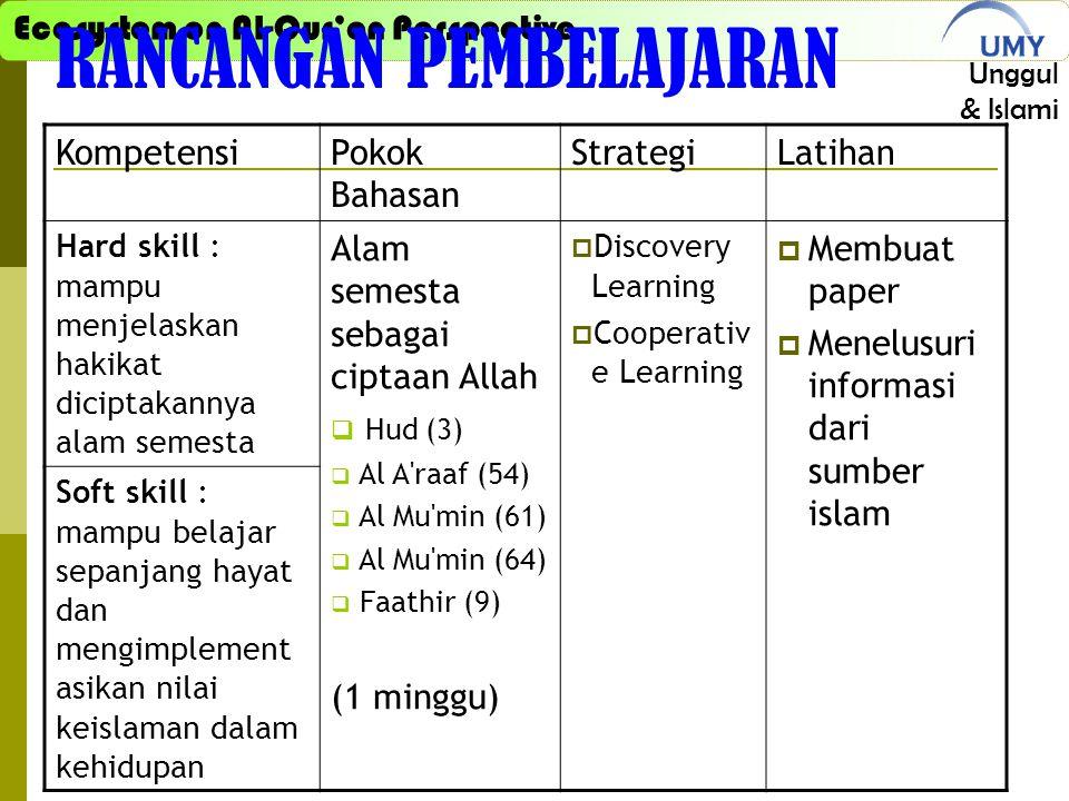 Ecosystem on Al-Qur'an Perspective Unggul & Islami RANCANGAN PEMBELAJARAN KompetensiPokok Bahasan StrategiLatihan Hard skill : mampu menjelaskan hakikat diciptakannya alam semesta Alam semesta sebagai ciptaan Allah  Hud (3)  Al A raaf (54)  Al Mu min (61)  Al Mu min (64)  Faathir (9) (1 minggu)  Discovery Learning  Cooperativ e Learning  Membuat paper  Menelusuri informasi dari sumber islam Soft skill : mampu belajar sepanjang hayat dan mengimplement asikan nilai keislaman dalam kehidupan