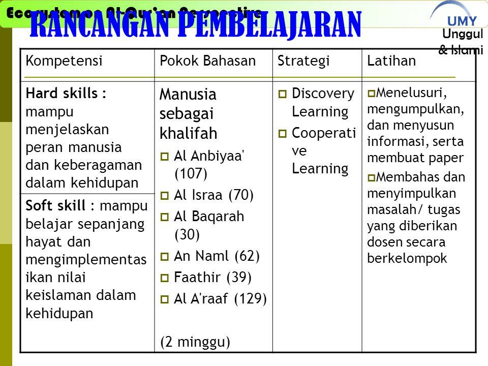 Ecosystem on Al-Qur'an Perspective Unggul & Islami RANCANGAN PEMBELAJARAN KompetensiPokok BahasanStrategiLatihan Hard skills : mampu menjelaskan peran manusia dan keberagaman dalam kehidupan Manusia sebagai khalifah  Al Anbiyaa (107)  Al Israa (70)  Al Baqarah (30)  An Naml (62)  Faathir (39)  Al A raaf (129) (2 minggu)  Discovery Learning  Cooperati ve Learning  Menelusuri, mengumpulkan, dan menyusun informasi, serta membuat paper  Membahas dan menyimpulkan masalah/ tugas yang diberikan dosen secara berkelompok Soft skill : mampu belajar sepanjang hayat dan mengimplementas ikan nilai keislaman dalam kehidupan