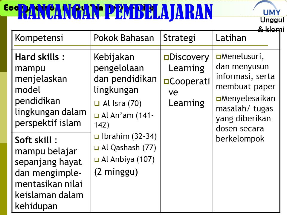 Ecosystem on Al-Qur'an Perspective Unggul & Islami RANCANGAN PEMBELAJARAN KompetensiPokok BahasanStrategiLatihan Hard skills : mampu menjelaskan model pendidikan lingkungan dalam perspektif islam Kebijakan pengelolaan dan pendidikan lingkungan  Al Isra (70)  Al An'am (141- 142)  Ibrahim (32-34)  Al Qashash (77)  Al Anbiya (107) (2 minggu)  Discovery Learning  Cooperati ve Learning  Menelusuri, dan menyusun informasi, serta membuat paper  Menyelesaikan masalah/ tugas yang diberikan dosen secara berkelompok Soft skill : mampu belajar sepanjang hayat dan mengimple- mentasikan nilai keislaman dalam kehidupan