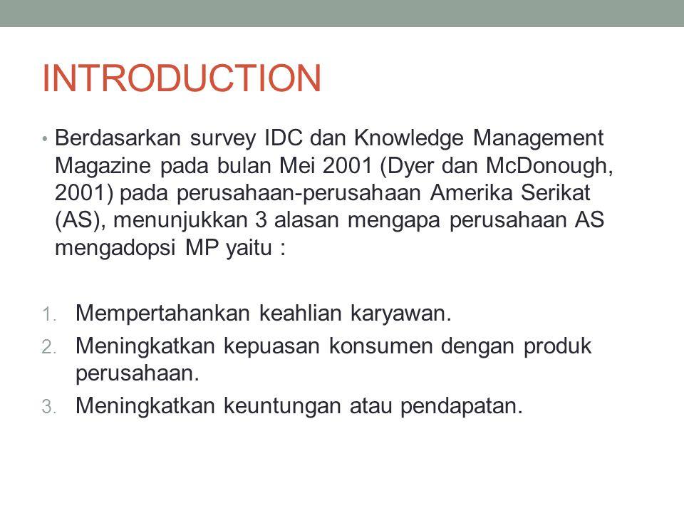 INTRODUCTION Berdasarkan survey IDC dan Knowledge Management Magazine pada bulan Mei 2001 (Dyer dan McDonough, 2001) pada perusahaan-perusahaan Amerik