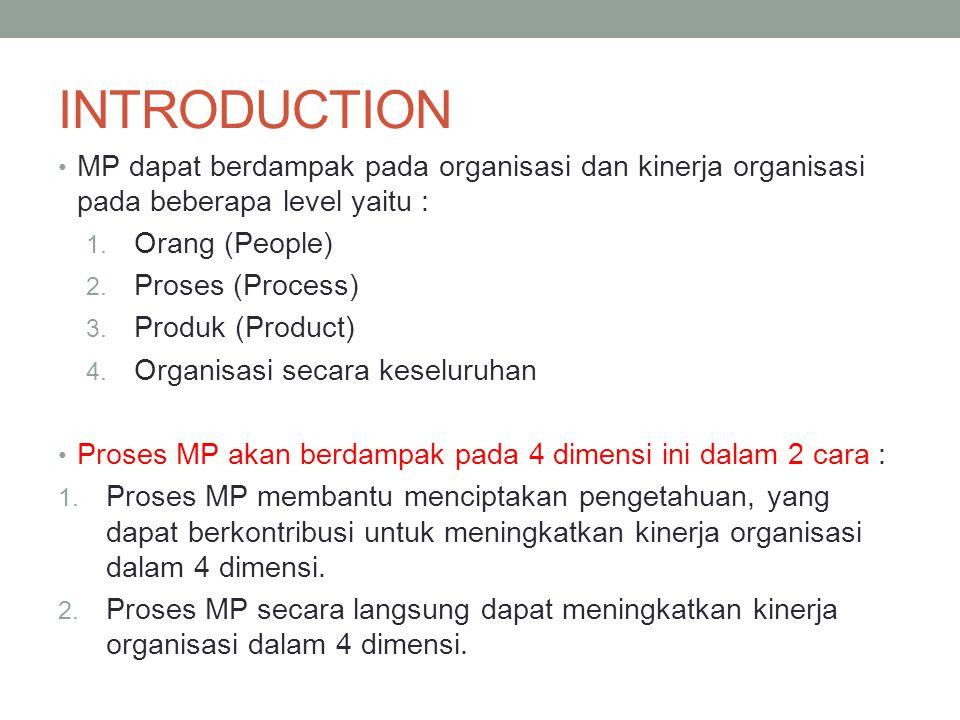 INTRODUCTION MP dapat berdampak pada organisasi dan kinerja organisasi pada beberapa level yaitu : 1. Orang (People) 2. Proses (Process) 3. Produk (Pr