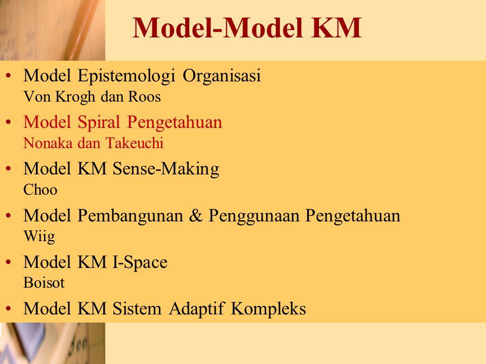 Model-Model KM Model Epistemologi Organisasi Von Krogh dan Roos Model Spiral Pengetahuan Nonaka dan Takeuchi Model KM Sense-Making Choo Model Pembangu