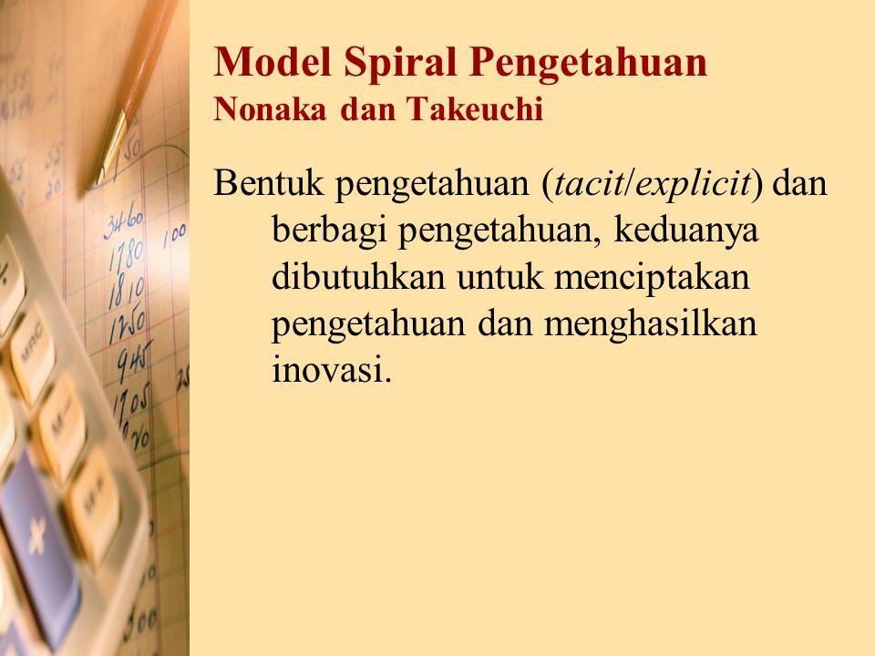 Model Spiral Pengetahuan Nonaka dan Takeuchi Bentuk pengetahuan (tacit/explicit) dan berbagi pengetahuan, keduanya dibutuhkan untuk menciptakan penget