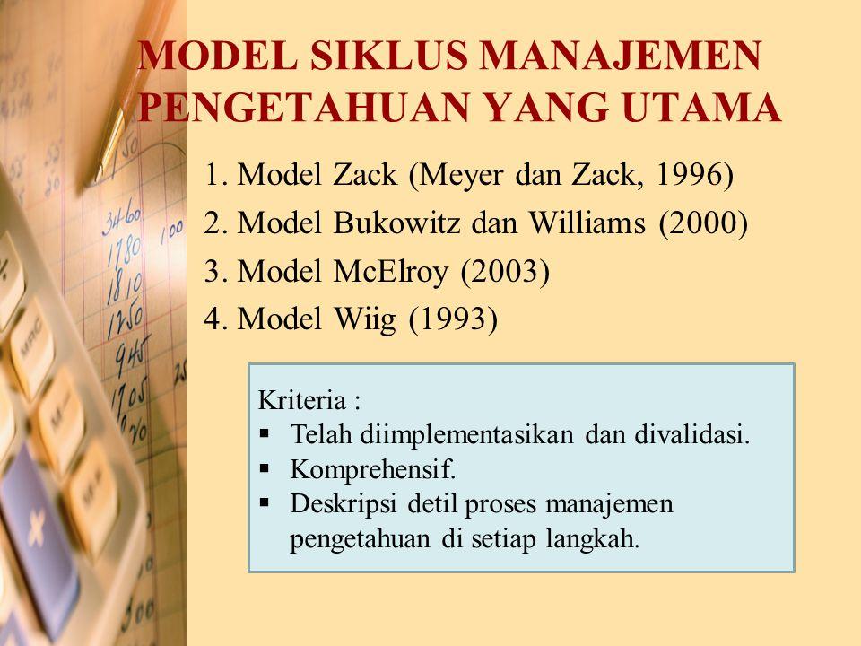 MODEL SIKLUS MANAJEMEN PENGETAHUAN YANG UTAMA 1. Model Zack (Meyer dan Zack, 1996) 2. Model Bukowitz dan Williams (2000) 3. Model McElroy (2003) 4. Mo