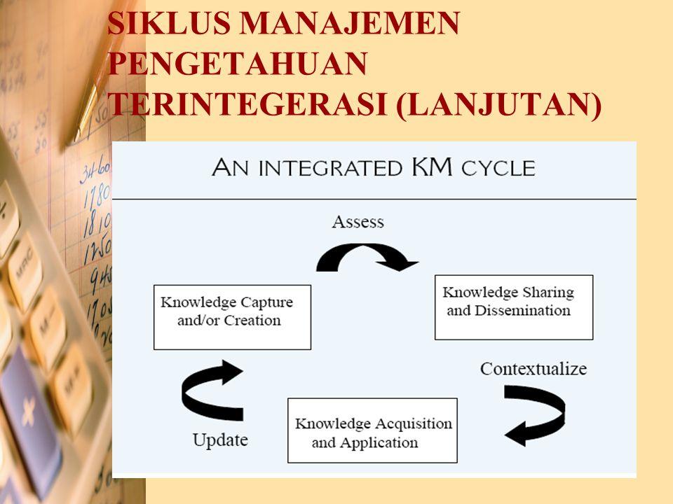 Model Spiral Pengetahuan Nonaka dan Takeuchi Proses kombinasi: Mengkombinasikan potongan- potongan pengetahuan explicit ke dalam bentuk baru Pengetahuan yang ada diurutkan dan disistematiskan dalam sistem pengetahuan Contoh: presentasi