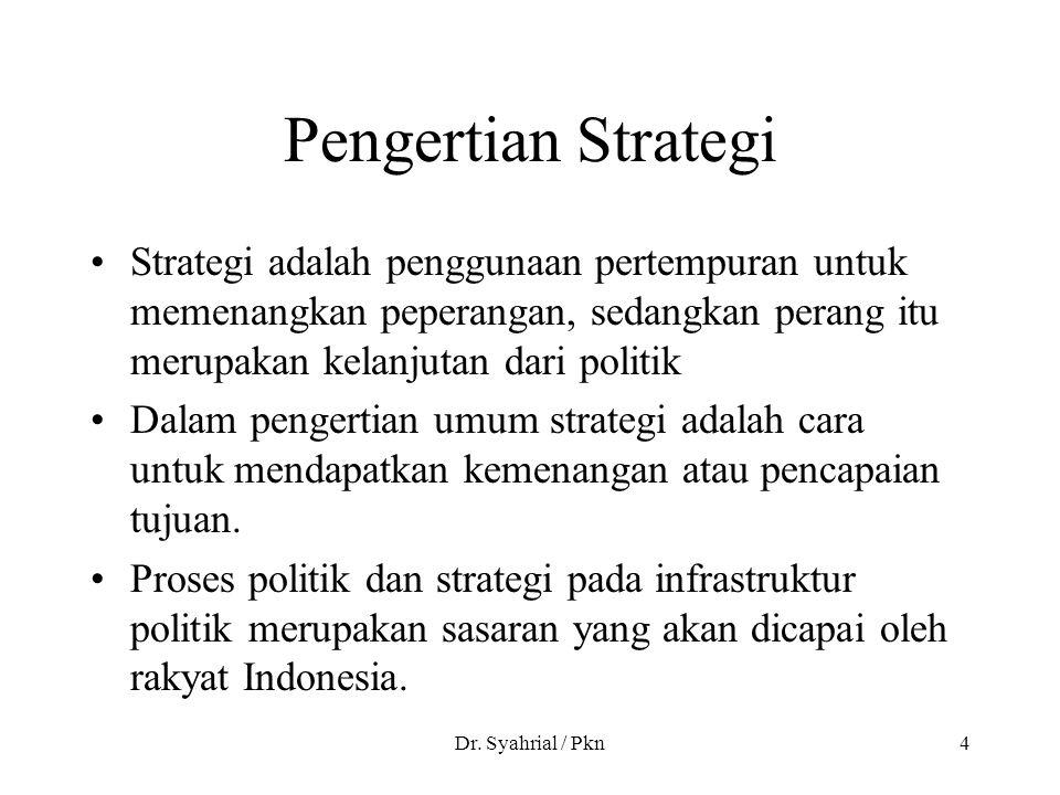 Dr. Syahrial / Pkn4 Pengertian Strategi Strategi adalah penggunaan pertempuran untuk memenangkan peperangan, sedangkan perang itu merupakan kelanjutan
