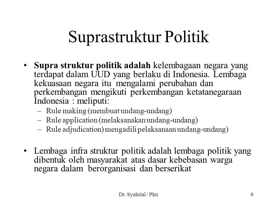 Dr. Syahrial / Pkn6 Suprastruktur Politik Supra struktur politik adalah kelembagaan negara yang terdapat dalam UUD yang berlaku di Indonesia. Lembaga