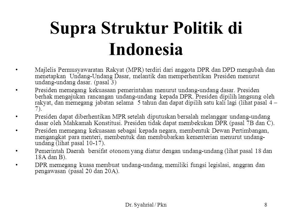 Dr. Syahrial / Pkn8 Supra Struktur Politik di Indonesia Majlelis Permusyawaratan Rakyat (MPR) terdiri dari anggota DPR dan DPD mengubah dan menetapkan