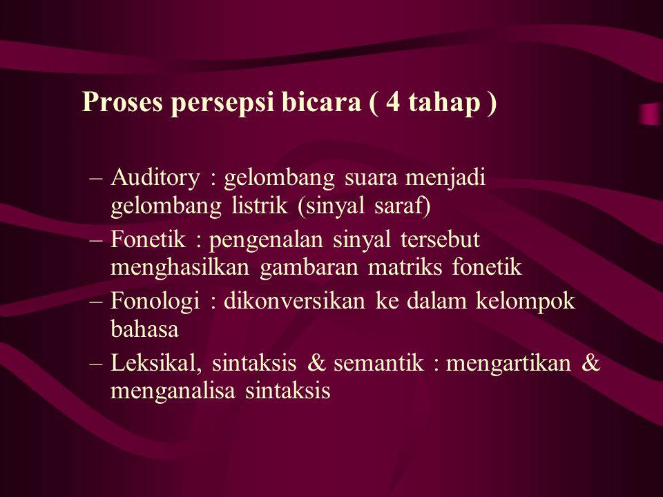 Proses persepsi bicara ( 4 tahap ) –Auditory : gelombang suara menjadi gelombang listrik (sinyal saraf) –Fonetik : pengenalan sinyal tersebut menghasi