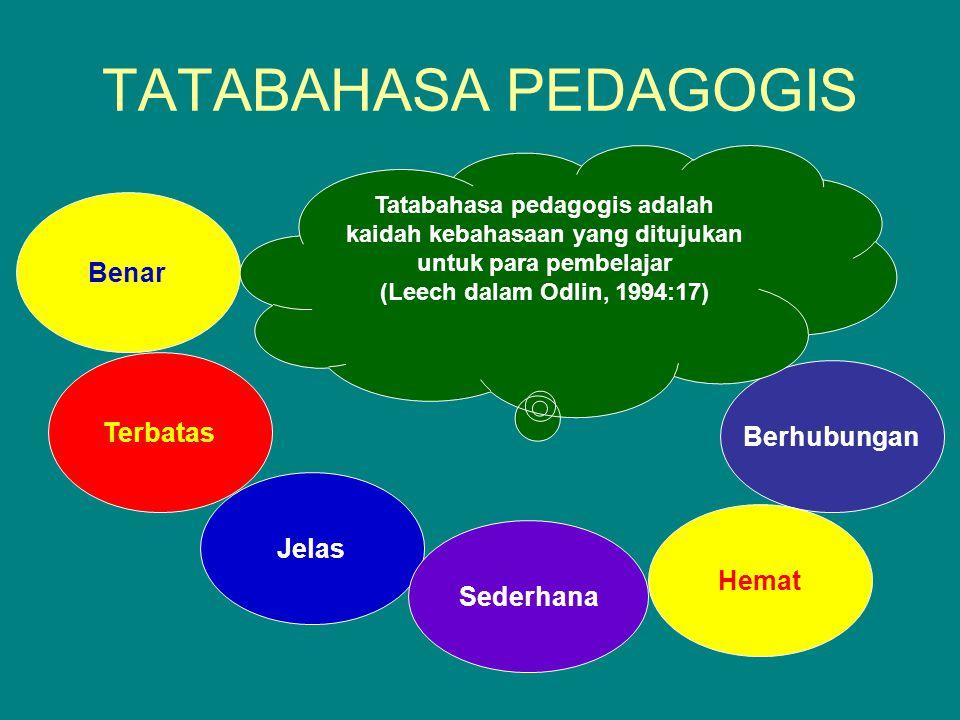 TATABAHASA PEDAGOGIS Benar Terbatas Jelas Sederhana Berhubungan Hemat Tatabahasa pedagogis adalah kaidah kebahasaan yang ditujukan untuk para pembelajar (Leech dalam Odlin, 1994:17)