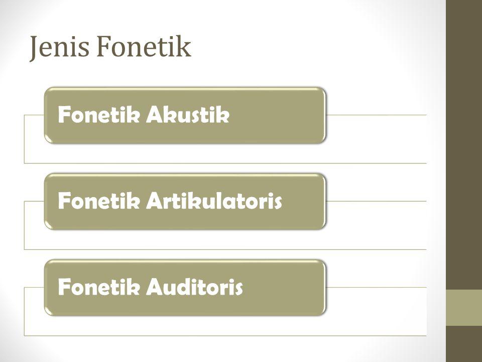 Jenis Fonetik Fonetik AkustikFonetik ArtikulatorisFonetik Auditoris