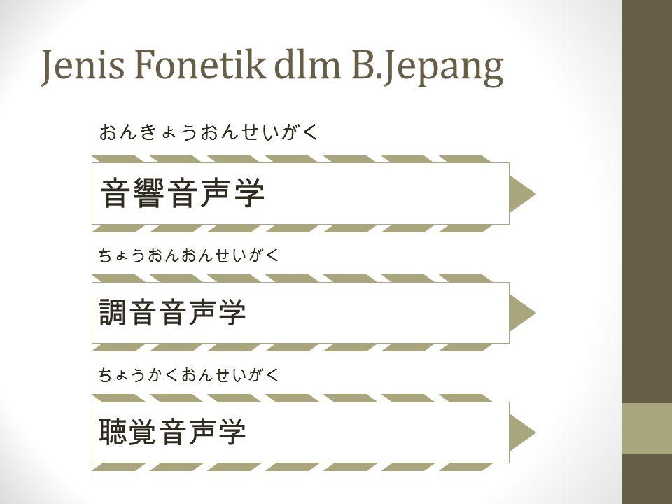 Jenis Fonetik dlm B.Jepang おんきょうおんせいがく 音響音声学 ちょうおんおんせいがく 調音音声学 ちょうかくおんせいがく 聴覚音声学