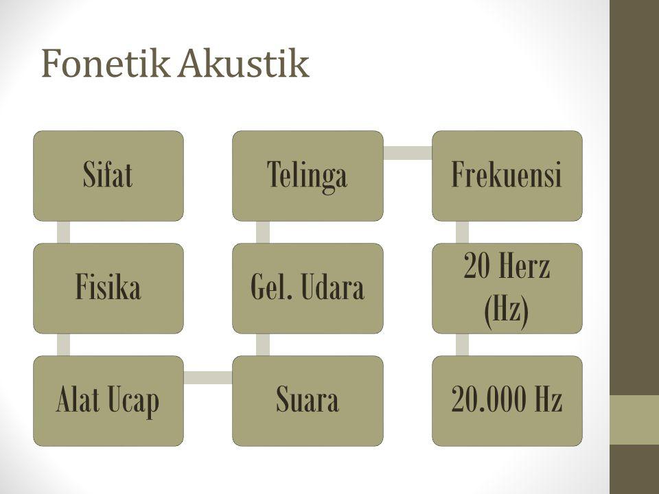 Fonetik Akustik SifatFisikaAlat UcapSuaraGel. UdaraTelingaFrekuensi 20 Herz (Hz) 20.000 Hz