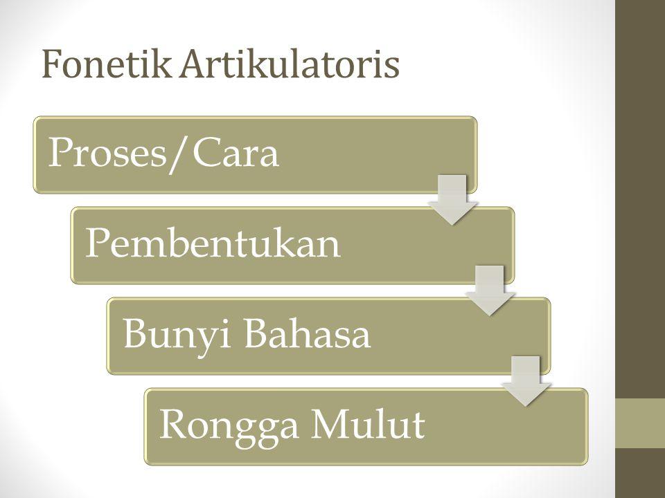 Fonetik Artikulatoris Proses/CaraPembentukanBunyi BahasaRongga Mulut