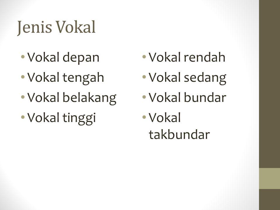 Jenis Vokal Vokal depan Vokal tengah Vokal belakang Vokal tinggi Vokal rendah Vokal sedang Vokal bundar Vokal takbundar