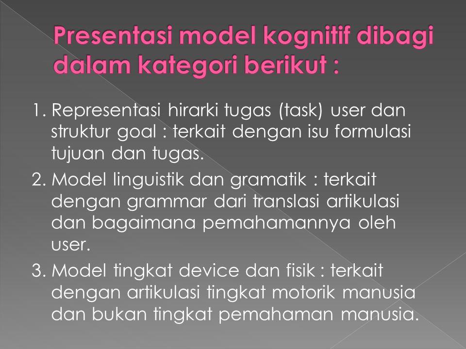 1. Representasi hirarki tugas (task) user dan struktur goal : terkait dengan isu formulasi tujuan dan tugas. 2. Model linguistik dan gramatik : terkai