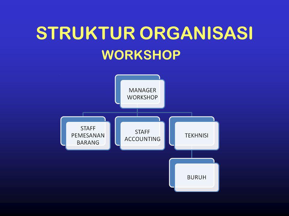 STRUKTUR ORGANISASI WORKSHOP