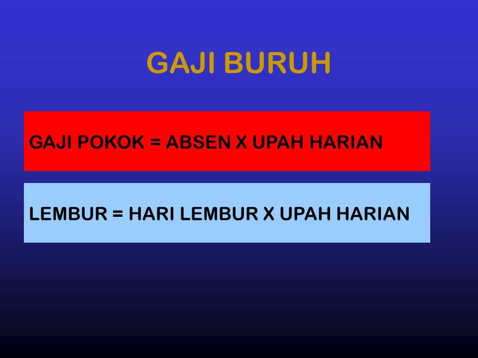 GAJI BURUH GAJI POKOK = ABSEN X UPAH HARIAN LEMBUR = HARI LEMBUR X UPAH HARIAN