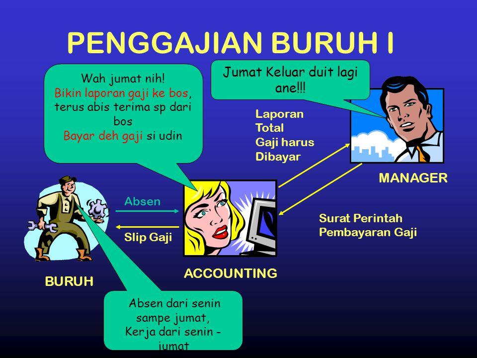PENGGAJIAN BURUH II BURUH ACCOUNTING Konfirmasi Din abis terima gaji jangan langsung kabur donk tanda tangan dulu!.