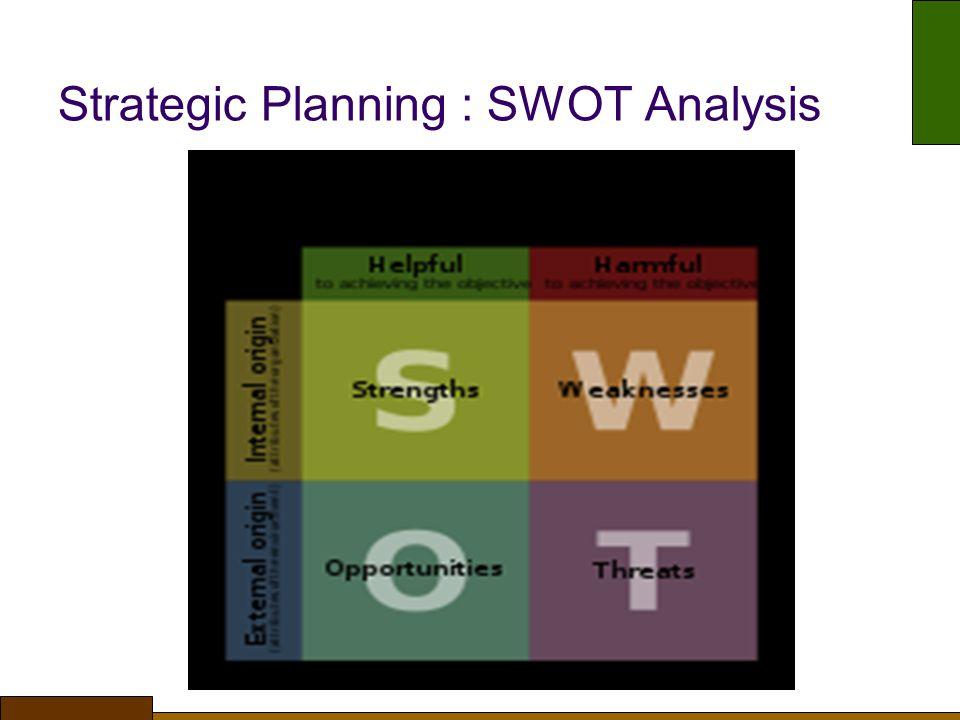 Strategic Planning : SWOT Analysis