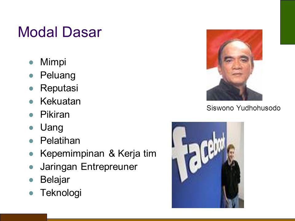 Ciri-ciri Entrepreneur Entrepreneurship wirausahawan andal (administrative entrepreneur) wirausahawan unggul (innovative entrepreneur).