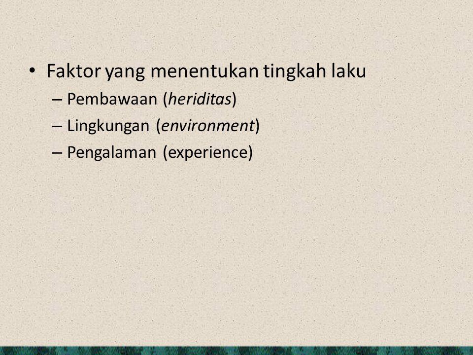 Faktor yang menentukan tingkah laku – Pembawaan (heriditas) – Lingkungan (environment) – Pengalaman (experience)