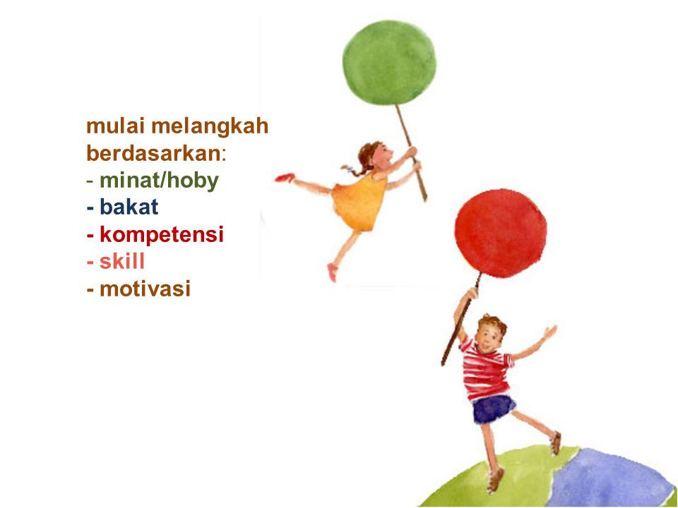 mulai melangkah berdasarkan: - minat/hoby - bakat - kompetensi - skill - motivasi