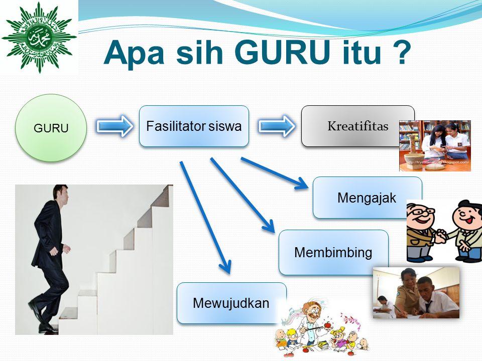 Oleh : Nur Hidayati unyundku@gmail.com MA Muhammadiyah 1 Malang