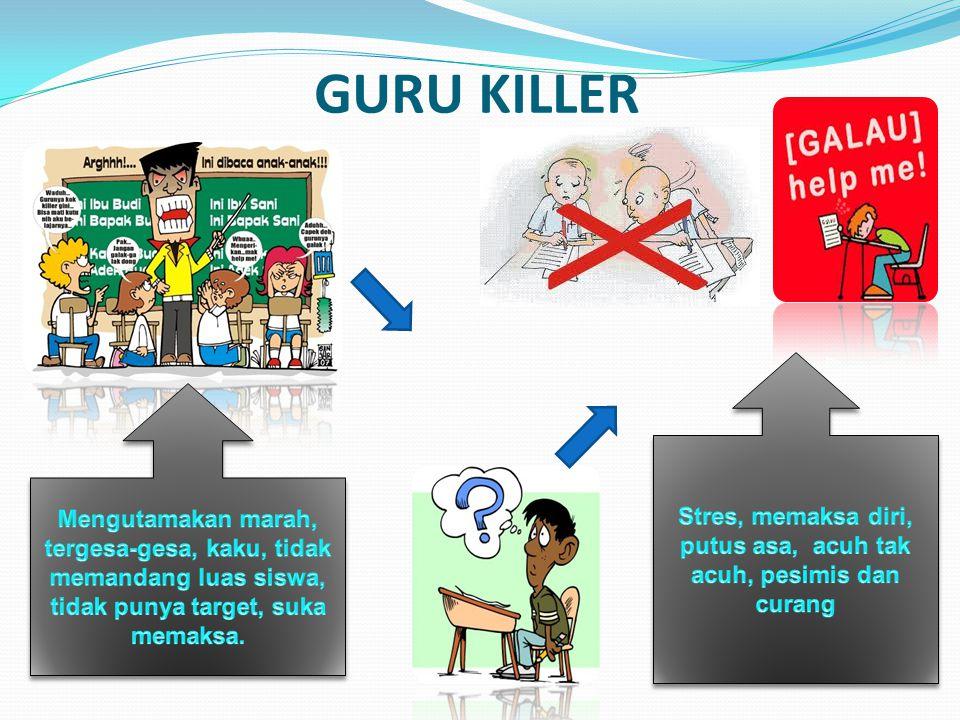 GURU KILLER
