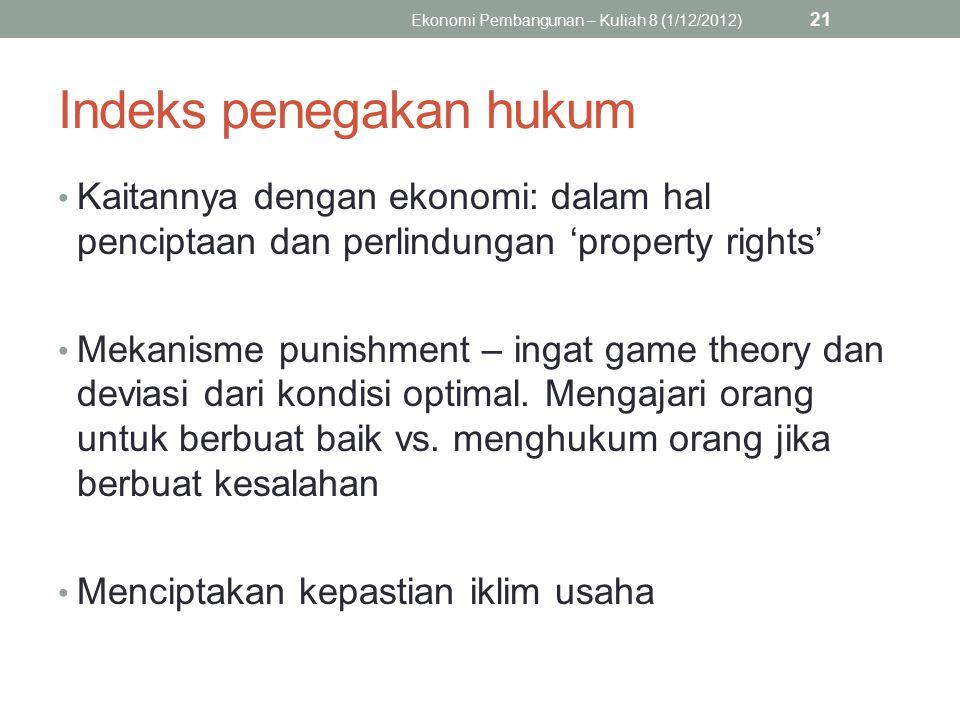 Indeks penegakan hukum Kaitannya dengan ekonomi: dalam hal penciptaan dan perlindungan 'property rights' Mekanisme punishment – ingat game theory dan deviasi dari kondisi optimal.