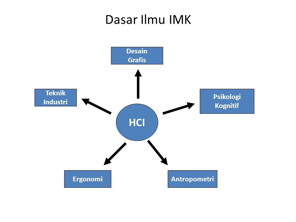 Dasar Ilmu IMK HCI Teknik Industri Desain Grafis Psikologi Kognitif ErgonomiAntropometri