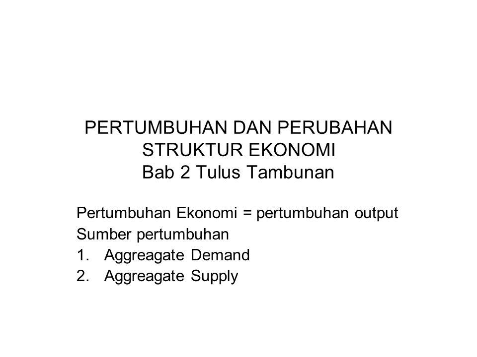 PERTUMBUHAN DAN PERUBAHAN STRUKTUR EKONOMI Bab 2 Tulus Tambunan Pertumbuhan Ekonomi = pertumbuhan output Sumber pertumbuhan 1.Aggreagate Demand 2.Aggreagate Supply