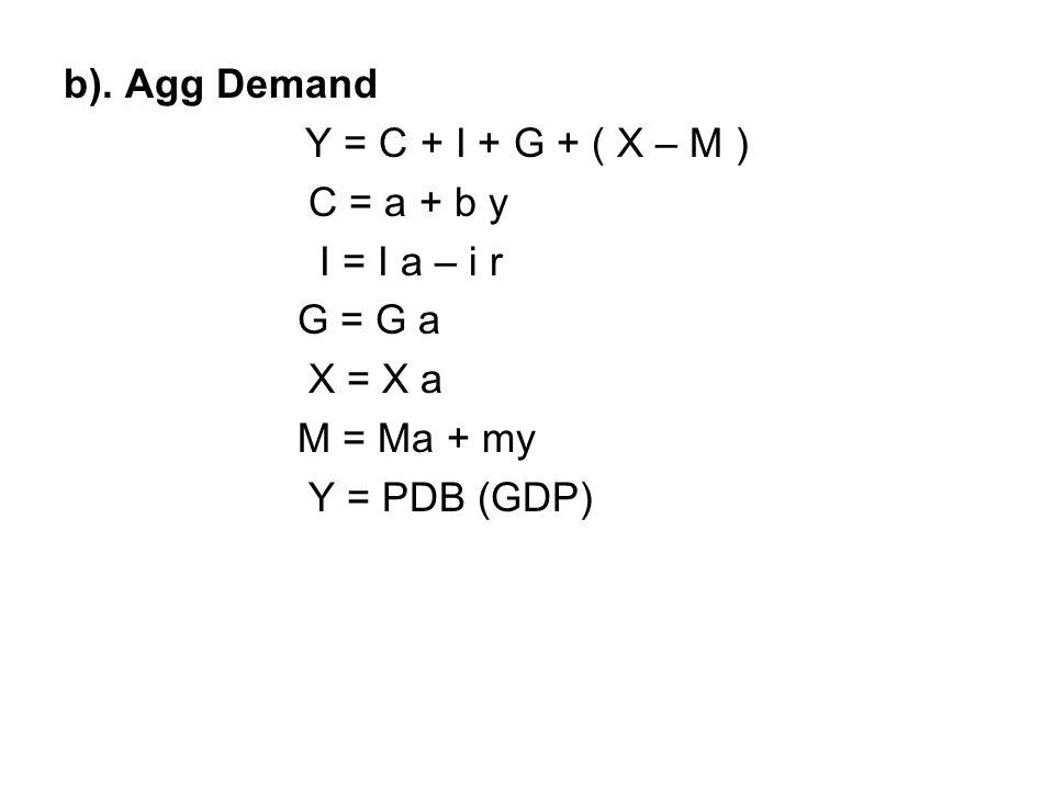 b). Agg Demand Y = C + I + G + ( X – M ) C = a + b y I = I a – i r G = G a X = X a M = Ma + my Y = PDB (GDP)
