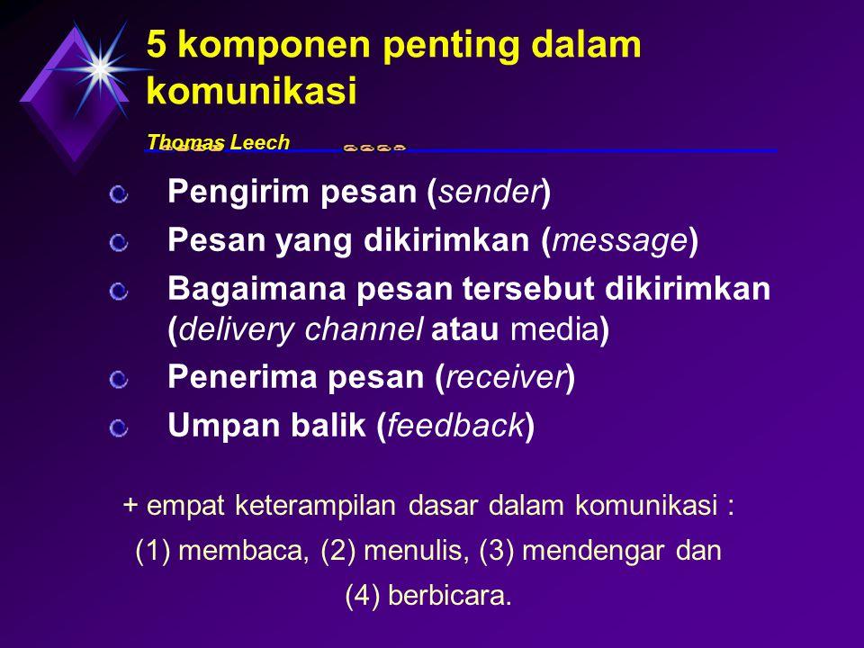 5 komponen penting dalam komunikasi Thomas Leech Pengirim pesan (sender) Pesan yang dikirimkan (message) Bagaimana pesan tersebut dikirimkan (delivery channel atau media) Penerima pesan (receiver) Umpan balik (feedback) + empat keterampilan dasar dalam komunikasi : (1) membaca, (2) menulis, (3) mendengar dan (4) berbicara.