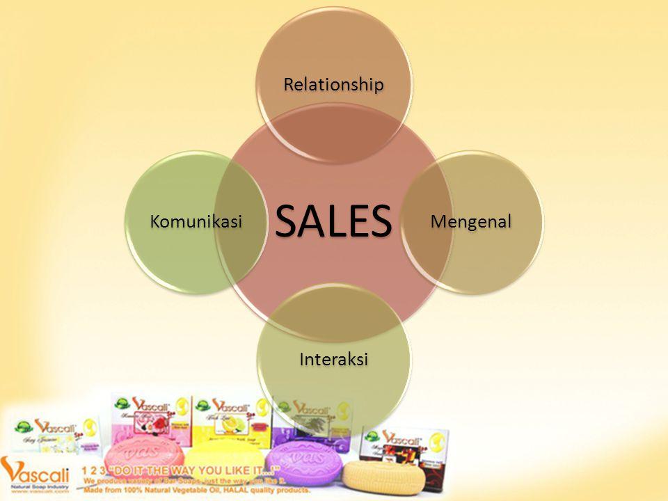 SALES Relationship Mengenal Interaksi Komunikasi