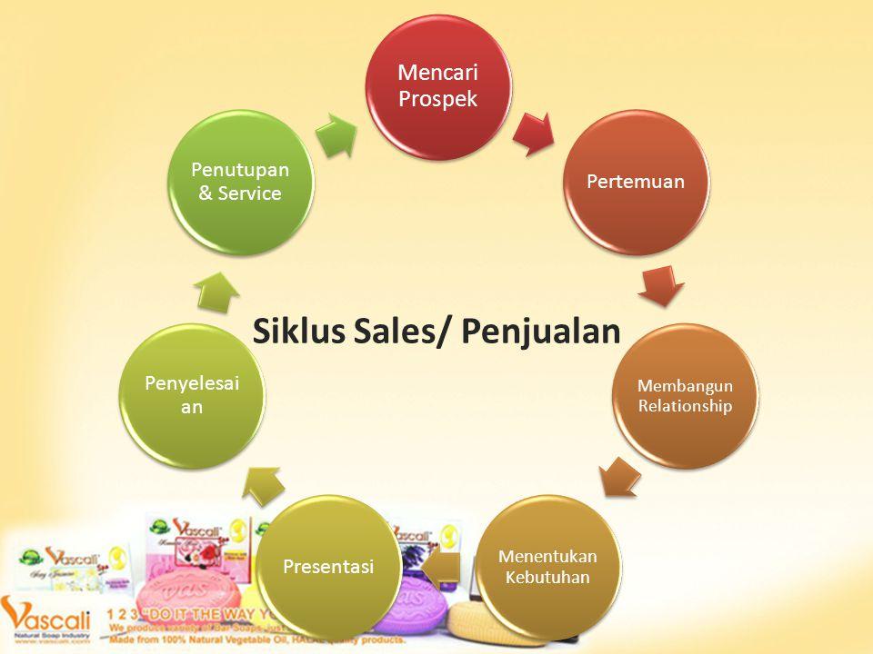Mencari Prospek Pertemuan Membangun Relationship Menentukan Kebutuhan Presentasi Penyelesai an Penutupan & Service Siklus Sales/ Penjualan