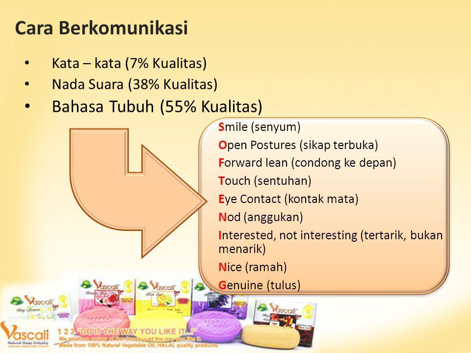 Cara Berkomunikasi Kata – kata (7% Kualitas) Nada Suara (38% Kualitas) Bahasa Tubuh (55% Kualitas) Smile (senyum) Open Postures (sikap terbuka) Forwar