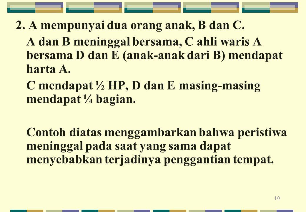 10 2. A mempunyai dua orang anak, B dan C. A dan B meninggal bersama, C ahli waris A bersama D dan E (anak-anak dari B) mendapat harta A. C mendapat ½