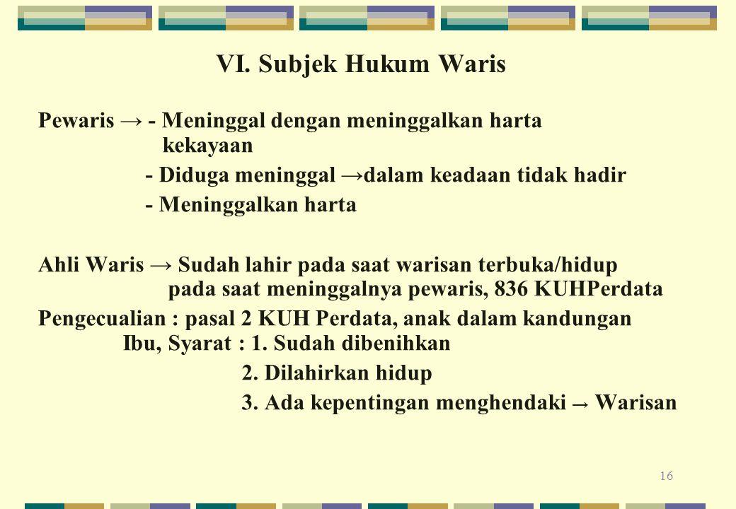 16 VI. Subjek Hukum Waris Pewaris → - Meninggal dengan meninggalkan harta kekayaan - Diduga meninggal →dalam keadaan tidak hadir - Meninggalkan harta