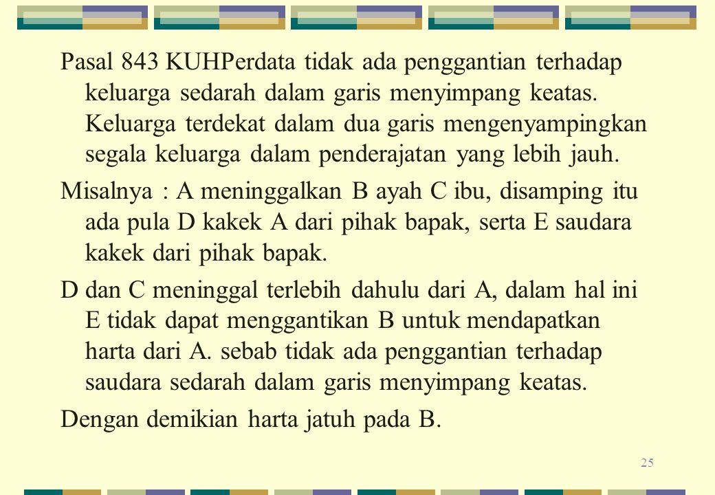 Pasal 843 KUHPerdata tidak ada penggantian terhadap keluarga sedarah dalam garis menyimpang keatas. Keluarga terdekat dalam dua garis mengenyampingkan