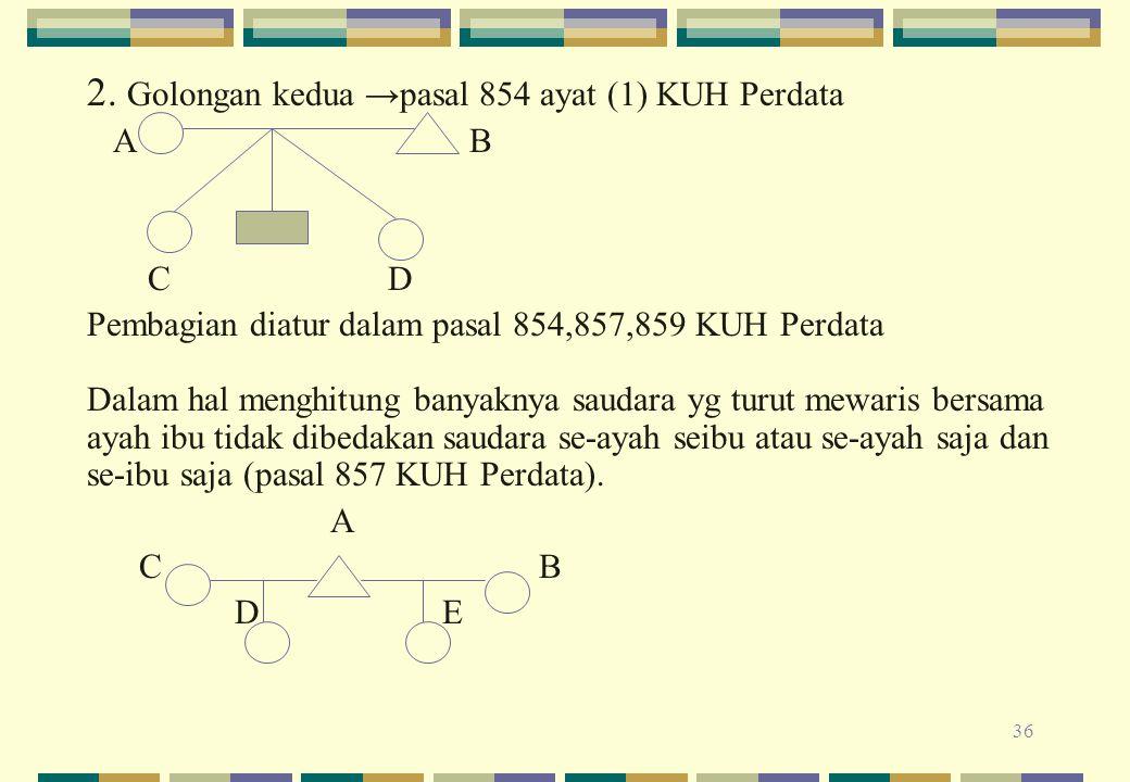 36 2. Golongan kedua →pasal 854 ayat (1) KUH Perdata A B C D Pembagian diatur dalam pasal 854,857,859 KUH Perdata Dalam hal menghitung banyaknya sauda