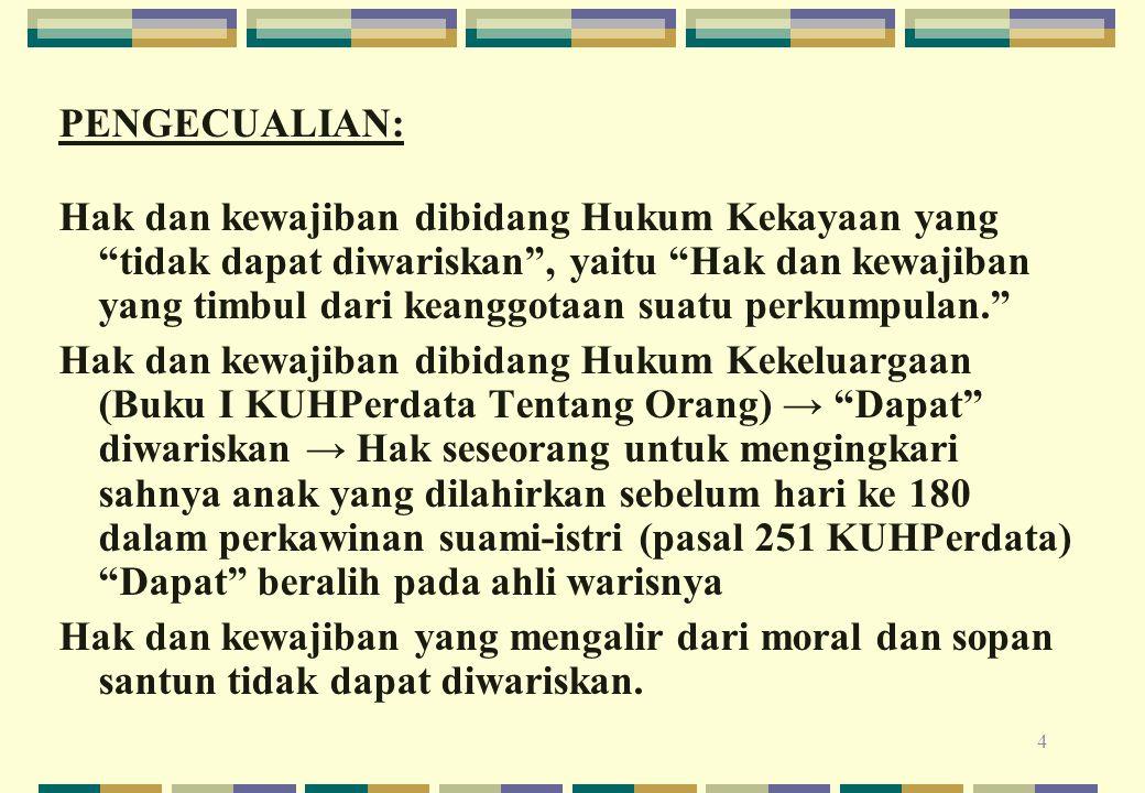 """4 PENGECUALIAN: Hak dan kewajiban dibidang Hukum Kekayaan yang """"tidak dapat diwariskan"""", yaitu """"Hak dan kewajiban yang timbul dari keanggotaan suatu p"""