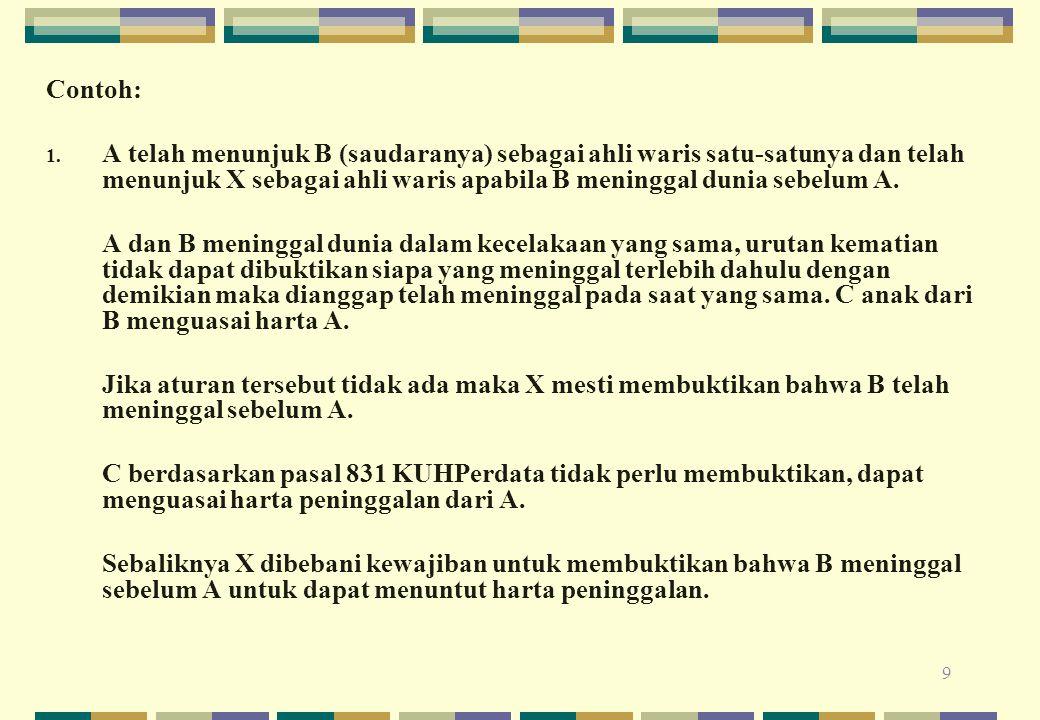 40 Hak waris aktif anak luar kawin (A.L.K) : 1.