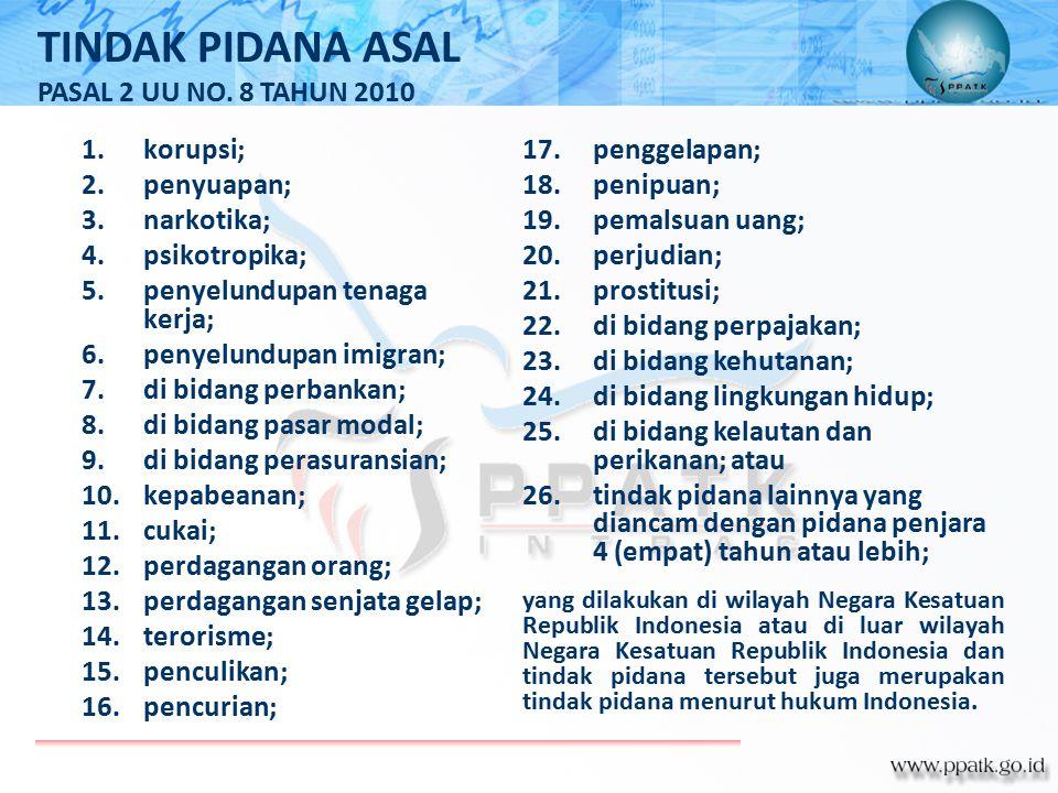 1.korupsi; 2.penyuapan; 3.narkotika; 4.psikotropika; 5.penyelundupan tenaga kerja; 6.penyelundupan imigran; 7.di bidang perbankan; 8.di bidang pasar m