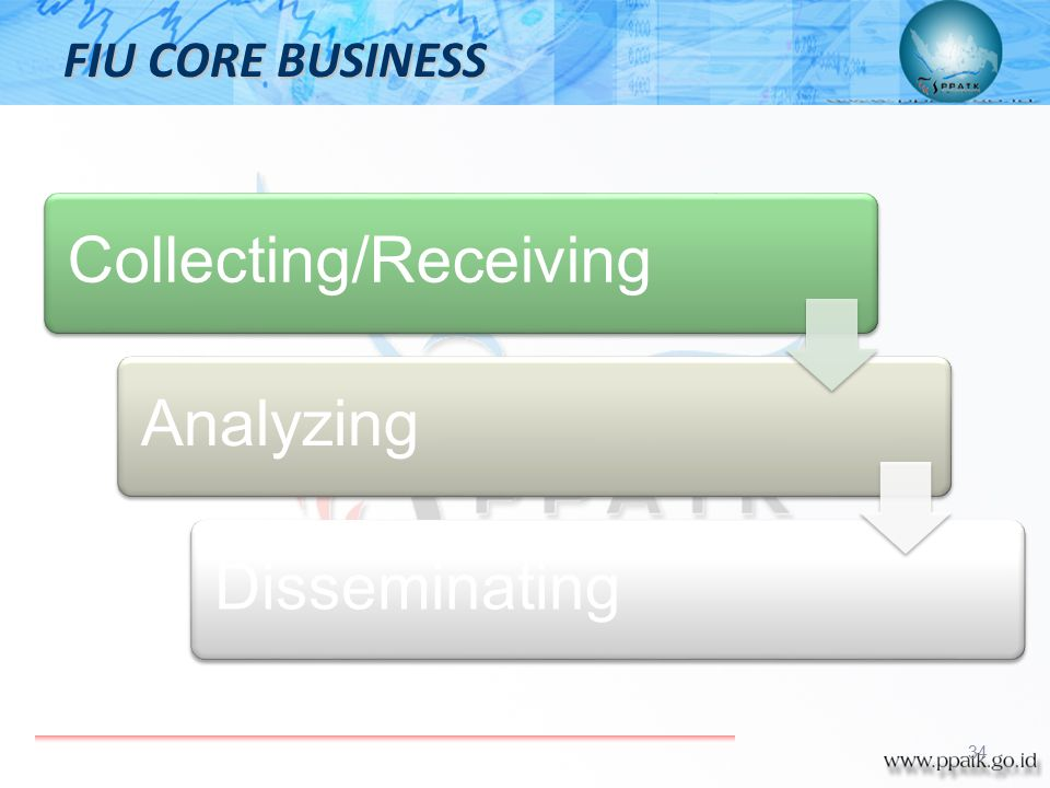 Collecting/ReceivingAnalyzingDisseminating 34 FIU CORE BUSINESS
