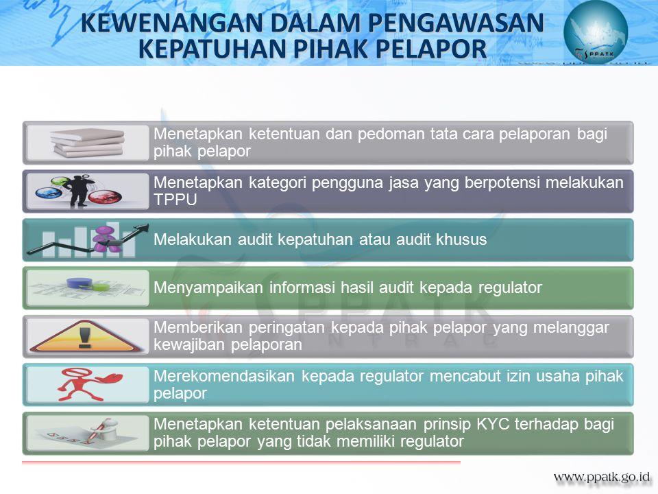 Menetapkan ketentuan dan pedoman tata cara pelaporan bagi pihak pelapor Menetapkan kategori pengguna jasa yang berpotensi melakukan TPPU Melakukan aud