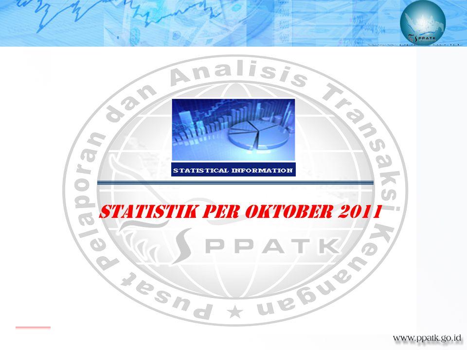 STATISTIK per Oktober 2011