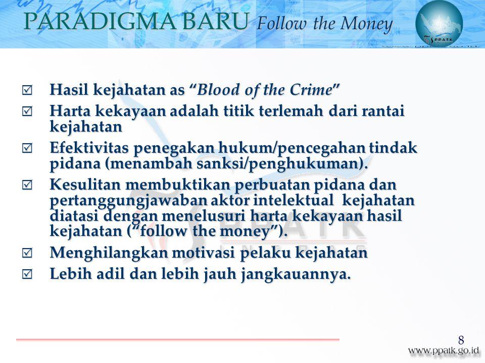 """8  Hasil kejahatan as """"Blood of the Crime""""  Harta kekayaan adalah titik terlemah dari rantai kejahatan  Efektivitas penegakan hukum/pencegahan tind"""