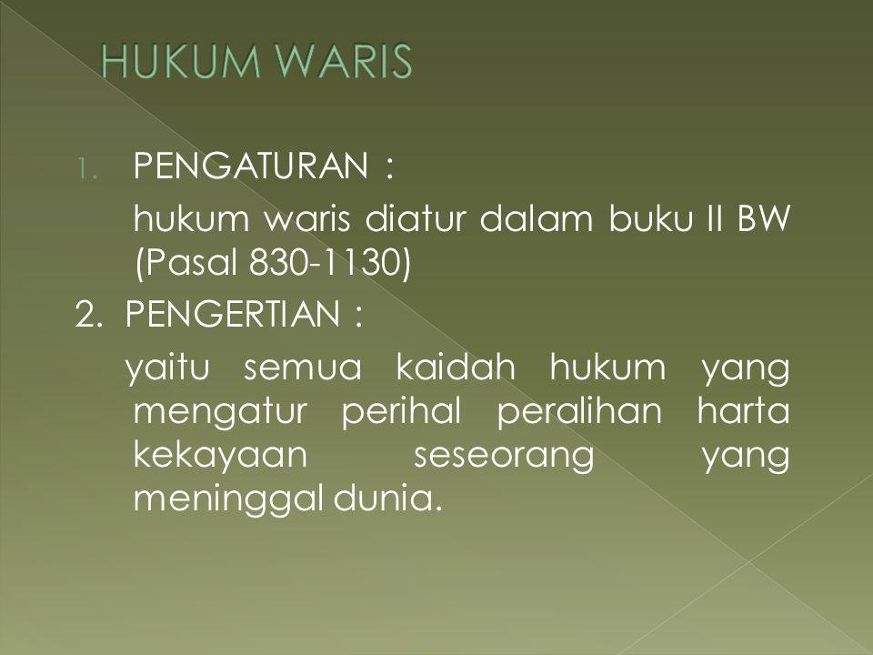 1.PENGATURAN : hukum waris diatur dalam buku II BW (Pasal 830-1130) 2.